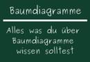 Baumdiagramme