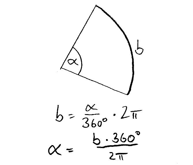 Bogenmass_Gradmass_Formel_Kreisausschnitt