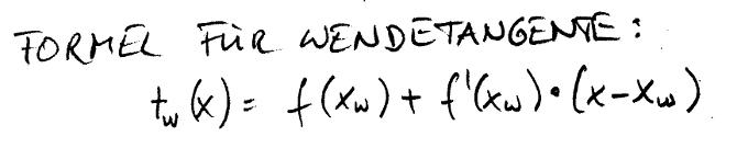Formel_Bestimmung_der_Wendetangente