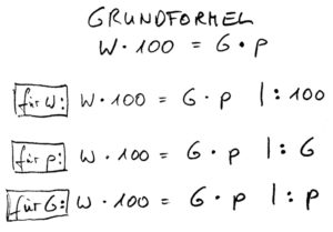 Formeln_Prozentrechnen_umstellen