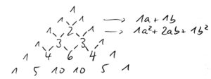 Pascalsches_Dreieck_und_die_binomischen_Formel