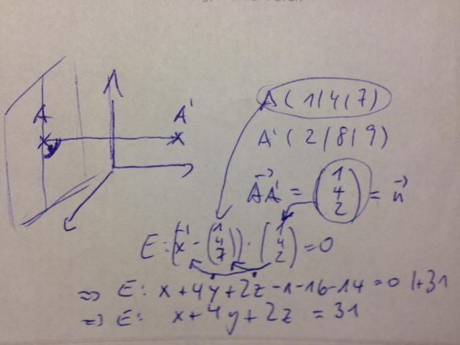 Projektion_und_Spiegelung_Ebene