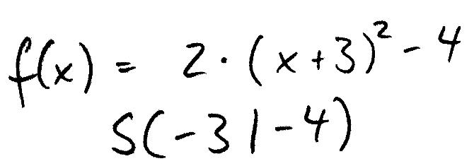 Scheitelpunktform_Beispiel_2_Ablesen_Scheitelpunkt
