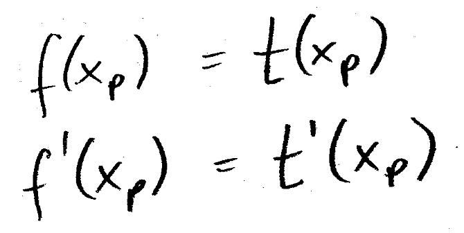 Tangente_Ableitung_und_Funktion