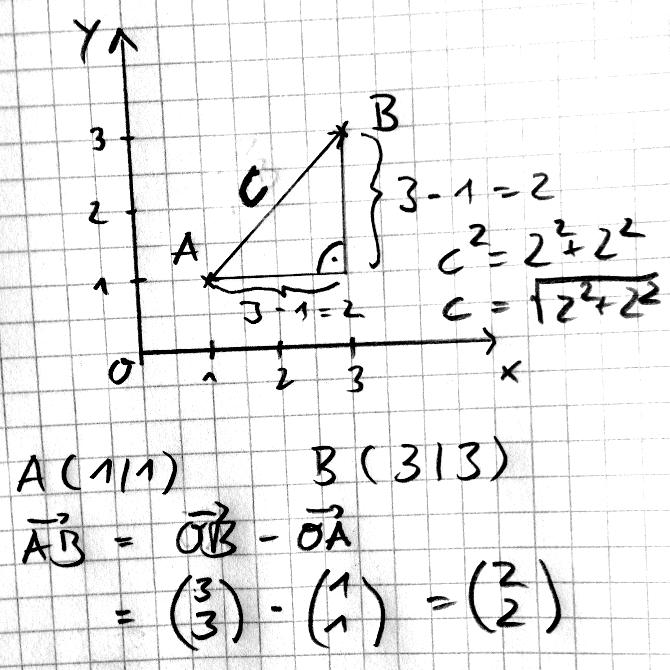 Pythagoras_in_der_Vektorrechnung