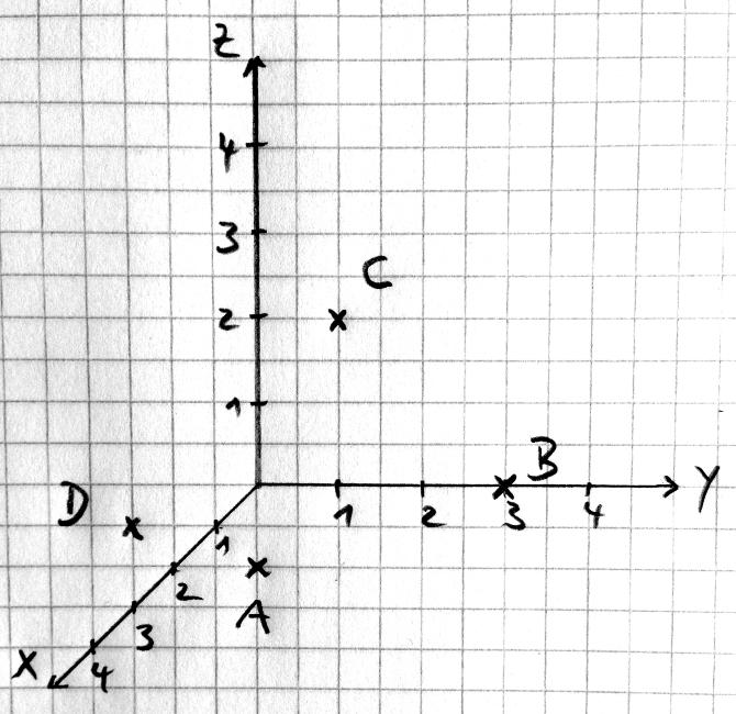 Vektorrechnung_Punkte_im_Koordinatensystem