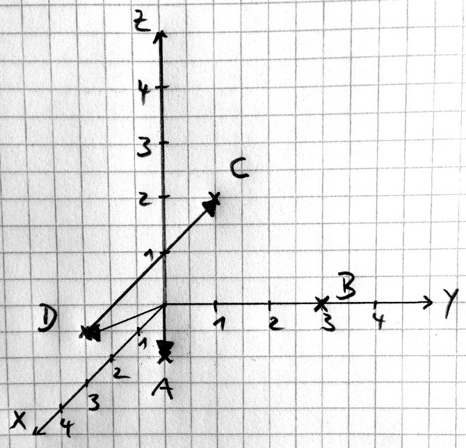 Vektorrechnung_Vorstellen_von_Ortsvektoren_und_Verbindungsvektoren