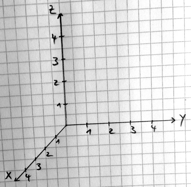 Vektorrechnung_dreidimensionales_Koordinatensystem